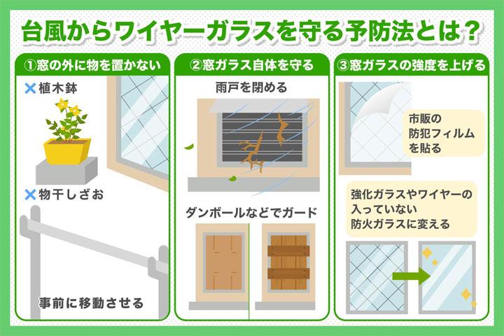 台風からワイヤーガラスを守る予防法とは?